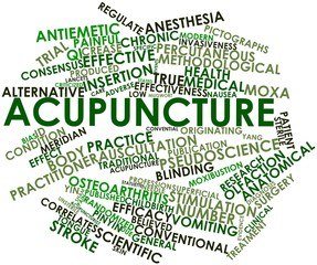 Word cloud for Acupuncture