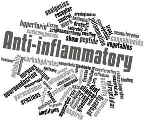 Word cloud for Anti-inflammatory