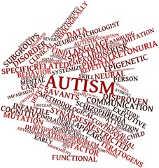Word cloud for Autism