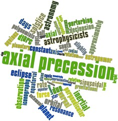Word cloud for Axial precession