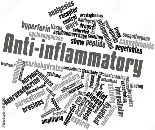 Word cloud for Anti-inflammatory
