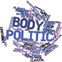 Word cloud for Body politic
