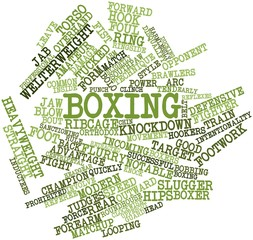 Word cloud for Boxing