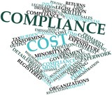 Word cloud for Compliance cost poster