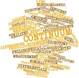 Word cloud for Continuum