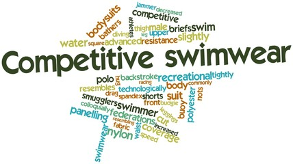 Word cloud for Competitive swimwear