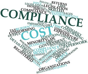Word cloud for Compliance cost