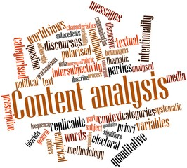 Word cloud for Content analysis