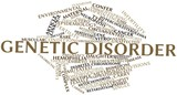 Word cloud for Genetic disorder poster