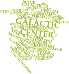Word cloud for Galactic Center