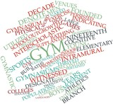Word cloud for Gym