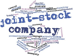 Word cloud for Joint-stock company