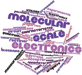 Word cloud for Molecular scale electronics