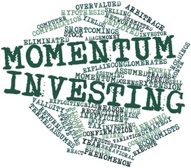 Word cloud for Momentum investing