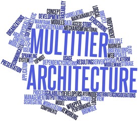 Word cloud for Multitier architecture