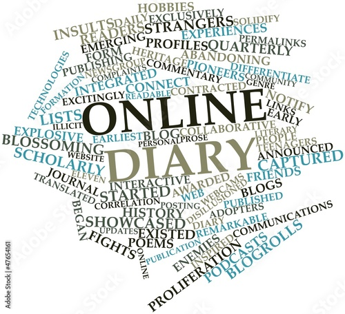 Word cloud for Online diary