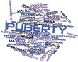 Word cloud for Puberty