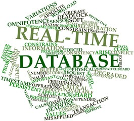 Word cloud for Real-time database
