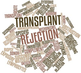 Word cloud for Transplant rejection