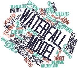 Word cloud for Waterfall model