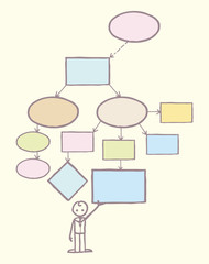 Mind map vector template with hand drawn elements.