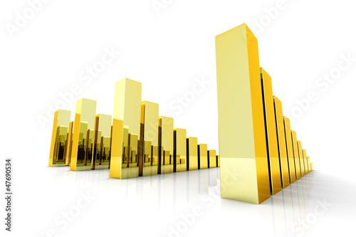 Steigende Gold Preise