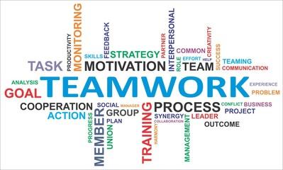 word cloud - teamwork