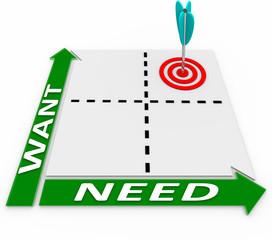 Wants Needs Matrix Choose Important Things Priorities