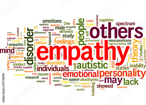 Empathy (english tag cloud)