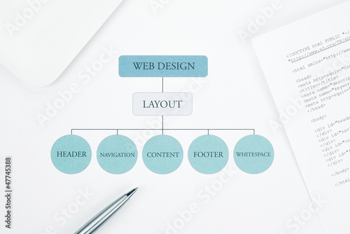 Concept web design layout building plan. Pen and tablet touchpad