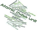 Word cloud for Atomic mass unit