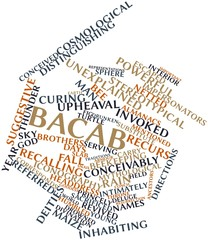 Word cloud for Bacab