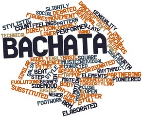 Word cloud for Bachata