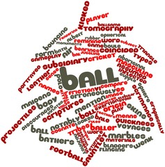 Word cloud for Ball