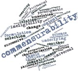 Word cloud for Commensurability