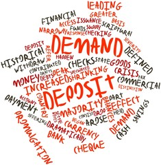 Word cloud for Demand deposit