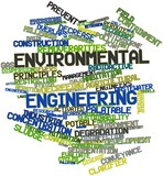 Word cloud for Environmental engineering