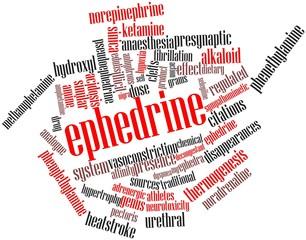 Word cloud for Ephedrine