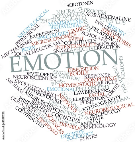 Word cloud for Emotion
