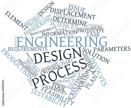 Word cloud for Engineering design process
