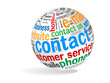 """CONTACT"" Tag Cloud (customer service details hotline call)"