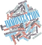Word cloud for Immunization poster