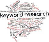 Word cloud for Keyword research