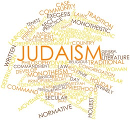 Word cloud for Judaism
