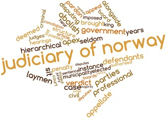 Word cloud for Judiciary of Norway