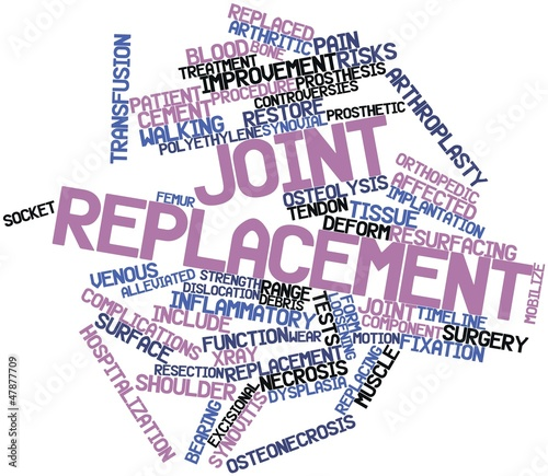 Word cloud for Joint replacement