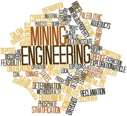 Word cloud for Mining engineering