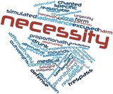 Word cloud for Necessity poster
