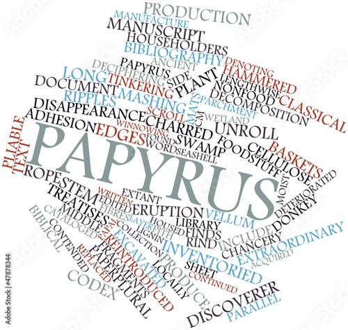 Word cloud for Papyrus