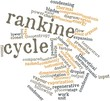 Word cloud for Rankine cycle